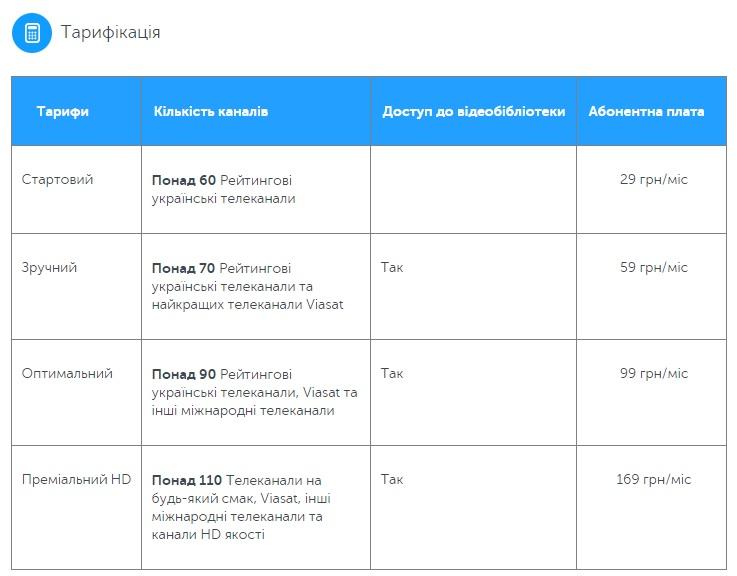 Київстар вийшов на ринок телебачення