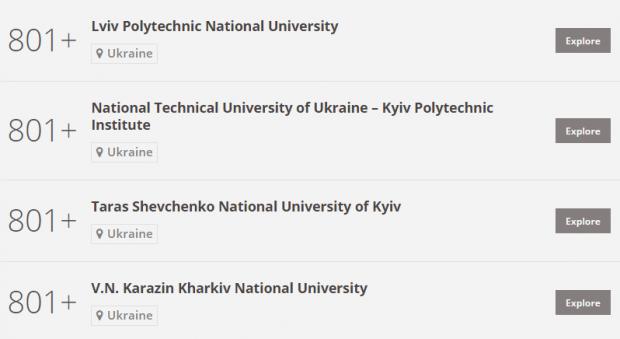 Чотири українські ВНЗ увійшли до світового рейтингу найкращих університетів за версією THE
