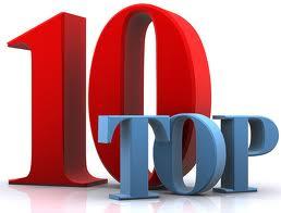 10 найпопулярніших українських відео на YouTube 2011 року (музика)