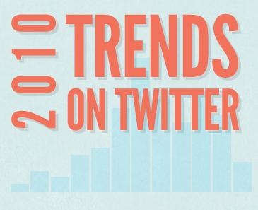 Дайджест: тренди Твітера 2010, гра за мотивами Wikileaks, Покупон і платіжні термінали, семінар Довгополого