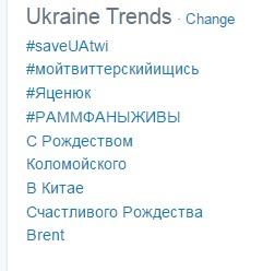 Українців продовжують масово банити у Твіттері. #saveUAtwi