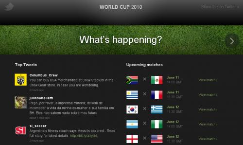 Де і як дивитись Чемпіонат Світу з футболу в онлайні