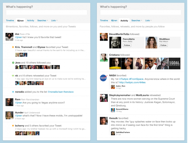 Twitter запустив Activity Stream