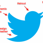 Twitter виділив  мільйон на програму реклами малого бізнесу