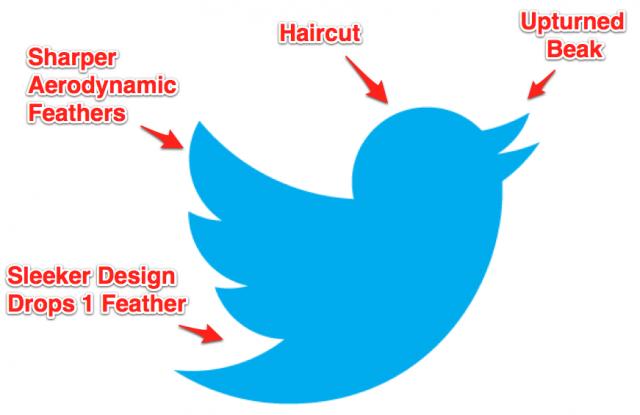 Twitter змінив свою пташечку