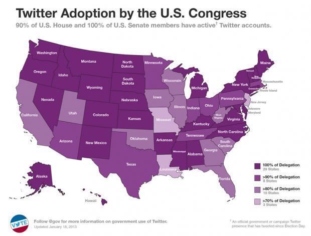 Кожен сенатор США має екаунт на Twitter