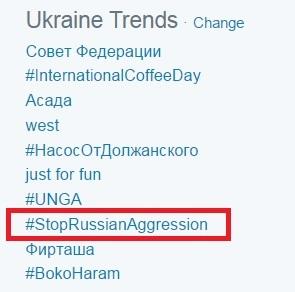 Після заклику Порошенка #StopRussianAggression вже в трендах Твітера