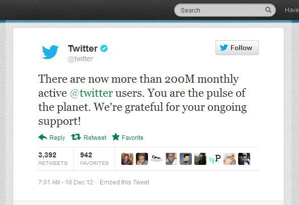Кількість активних користувачів Twitter досягла 200 мільйонів