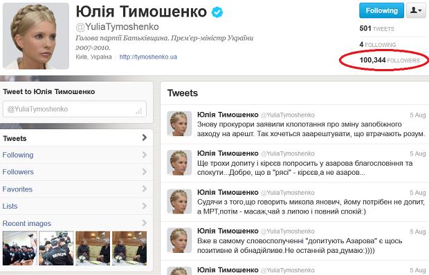 На Твітер Тимошенко підписалось вже понад 100 тисяч фоловерів
