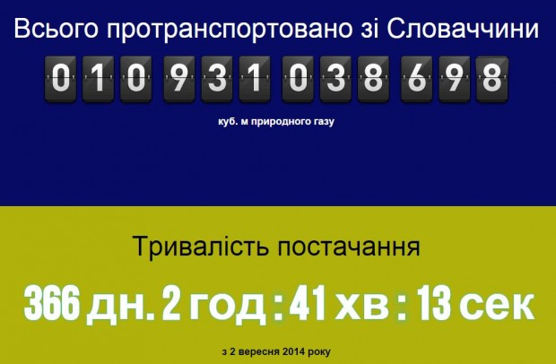 Укртрансгаз запустив український газовий дзен