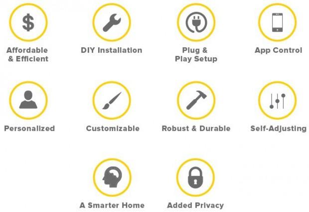 На Kickstarter з'явилися українські розумні жалюзі — сонячні батареї