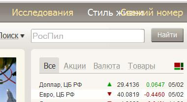 Російський блогер зібрав за півтори доби $50 тис. для боротьби з корупцією