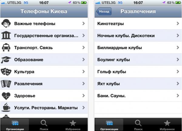 Мобільний додаток весь киев вийшов на
