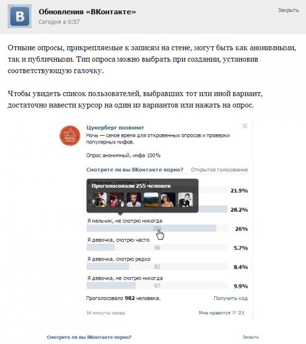 У ВКонтакте можна створювати публічні опитування