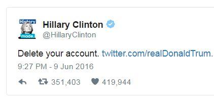 Перепалка у Твіттері кандидатів в президенти США б'є рекорди популярності