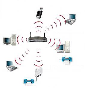 В Європі хочуть обмежити Wi Fi, WiMAX i 3G