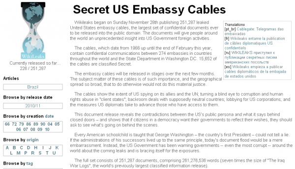 Wikileaks опублікував 250 тисяч секретних документів