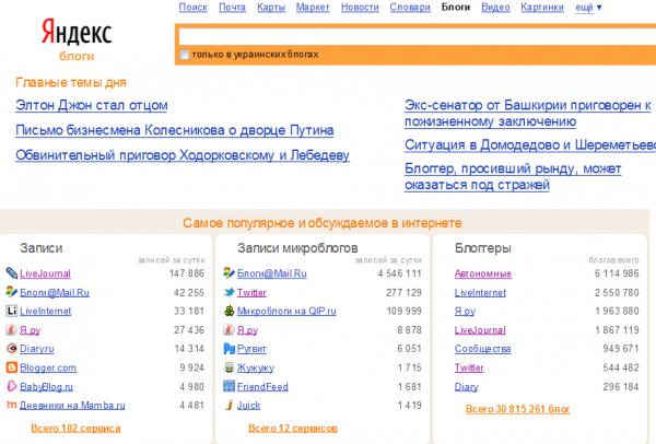 В рейтингу  Яндекс.Блоги ближчим часом відбудуться значні зміни