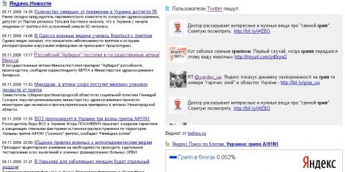 Карта поширення грипу в Україні